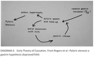 IHPS causation - I Rogers